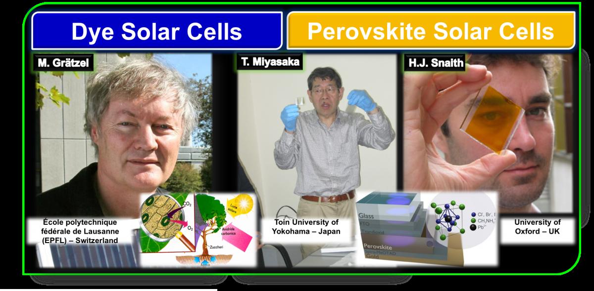 Photovoltaic thesis